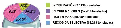 recuperacion por siste_opt